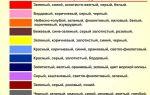 Какие выбрать цвета профнастила для забора?