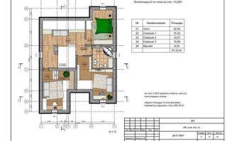 Как определить высоту дома в метрах?