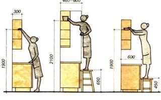 Какая максимальная высота кухонных шкафов?