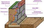 Как сделать фундамент для деревянного дома?