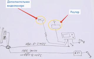 Как установить электромеханический замок на калитку?