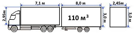 Высота фуры от земли до верха: еврофуры 20 тонн от пола до крыши кузова, размеры прицепа и полуприцепа, допустимая и стандартная загрузка с пандуса