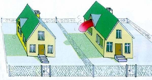Можно ли ставить глухой забор между соседними участками в снт и соседями на даче в частном доме: нормы СНиП 2020 года