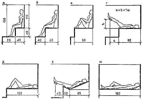 Высота полков в бане от пола: размеры в парилке, стандарт для сауны и русской парной, ширина и длина