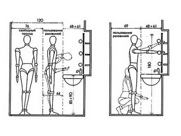 Высота раковины в ванной от пола: стандарт, на какой вешать мойку, нормы СНиП